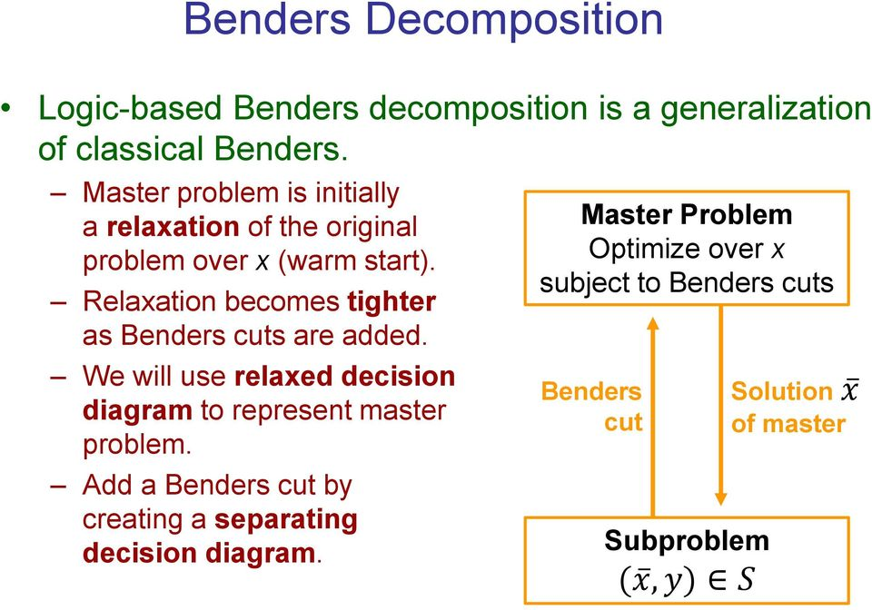 Relaxation becomes tighter as Benders cuts are added. We will use relaxed decision diagram to represent master problem.