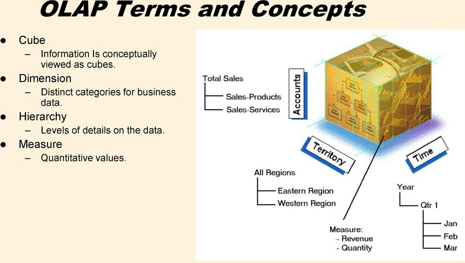 Dimension Distinct categories for business data.