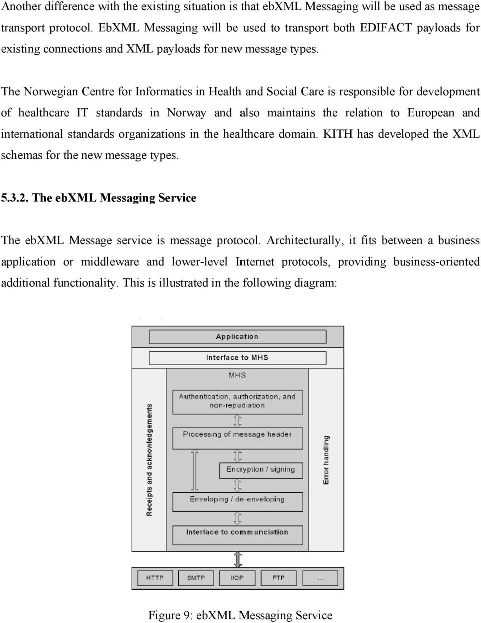 The Norwegian Centre for Informatics in Health and Social Care is responsible for development of healthcare IT standards in Norway and also maintains the relation to European and international