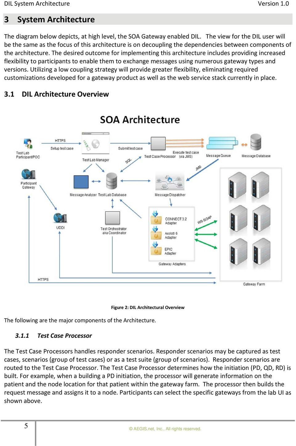 The desired outcome for implementing this architecture includes providing increased flexibility to participants to enable them to exchange messages using numerous gateway types and versions.
