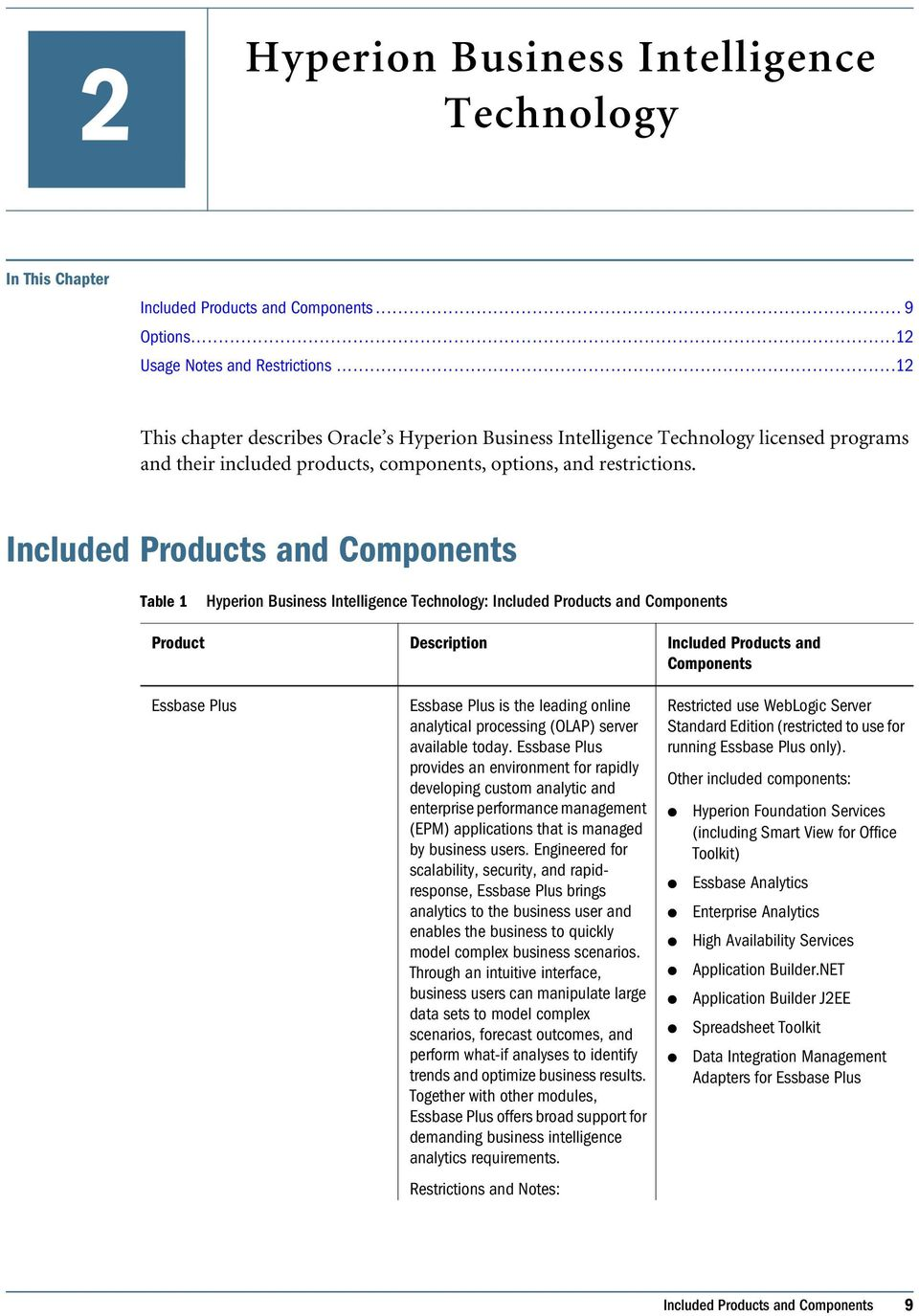Incuded Products and Tabe 1 Hyperion Business Inteigence Technoogy: Incuded Products and Product Description Incuded Products and Essbase Pus Essbase Pus is the eading onine anaytica processing