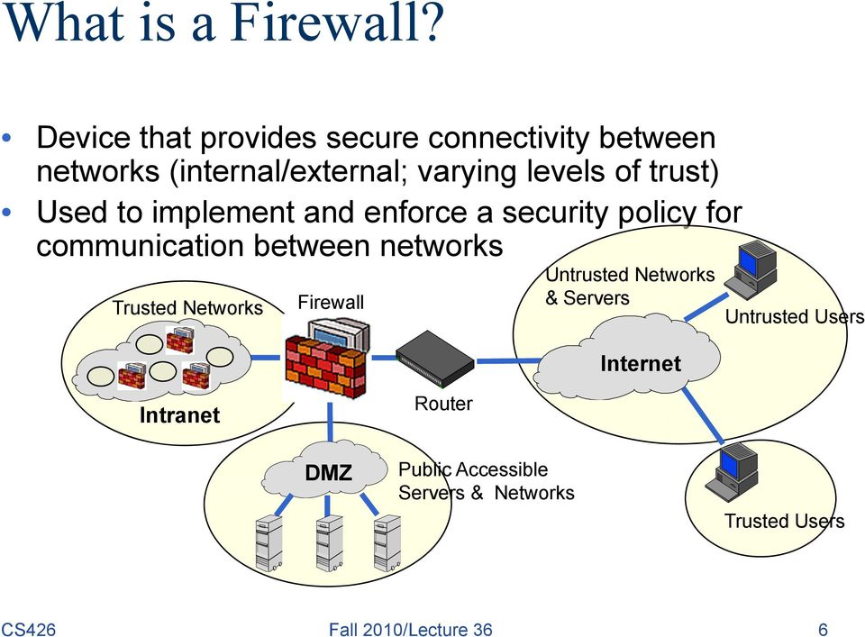 trust) Used to implement and enforce a security policy for communication between networks