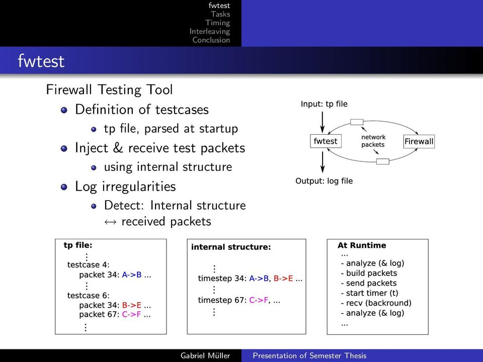 test packets using internal structure Log