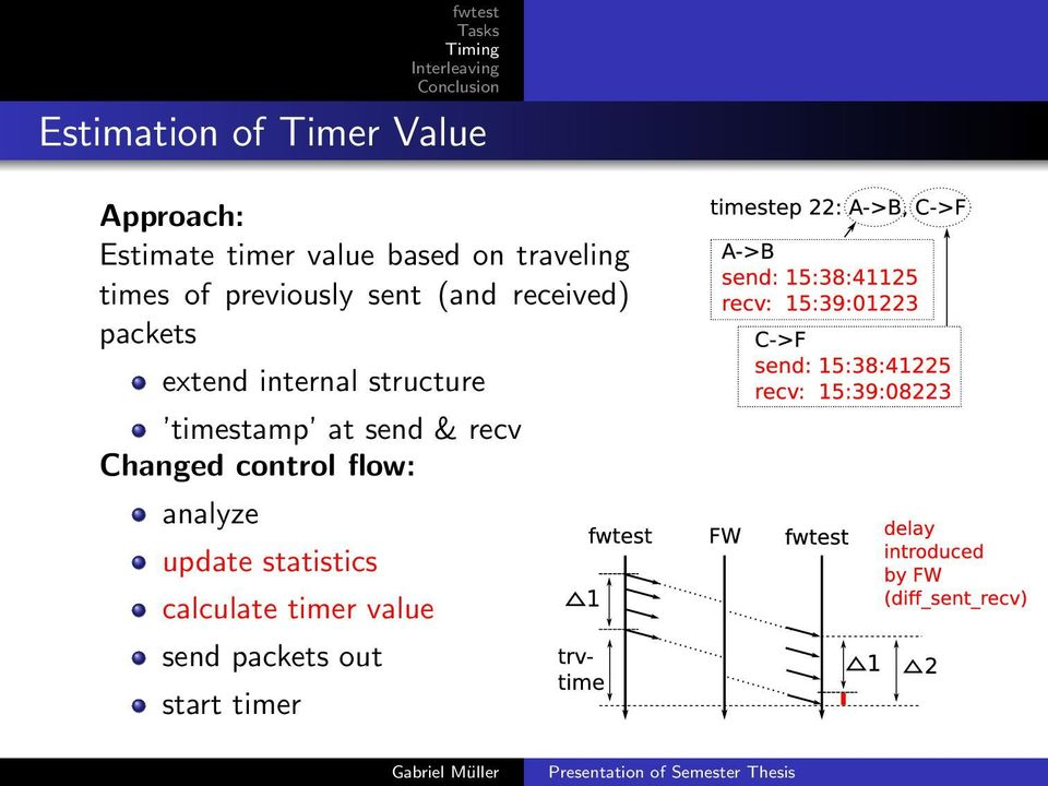 internal structure timestamp at send & recv Changed control flow: