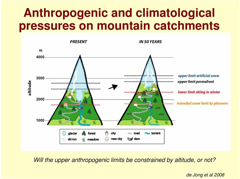 the upper anthropogenic limits be