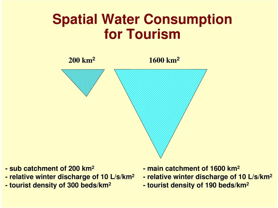 tourist density of 300 beds/km 2 - main catchment of 1600 km 2 -