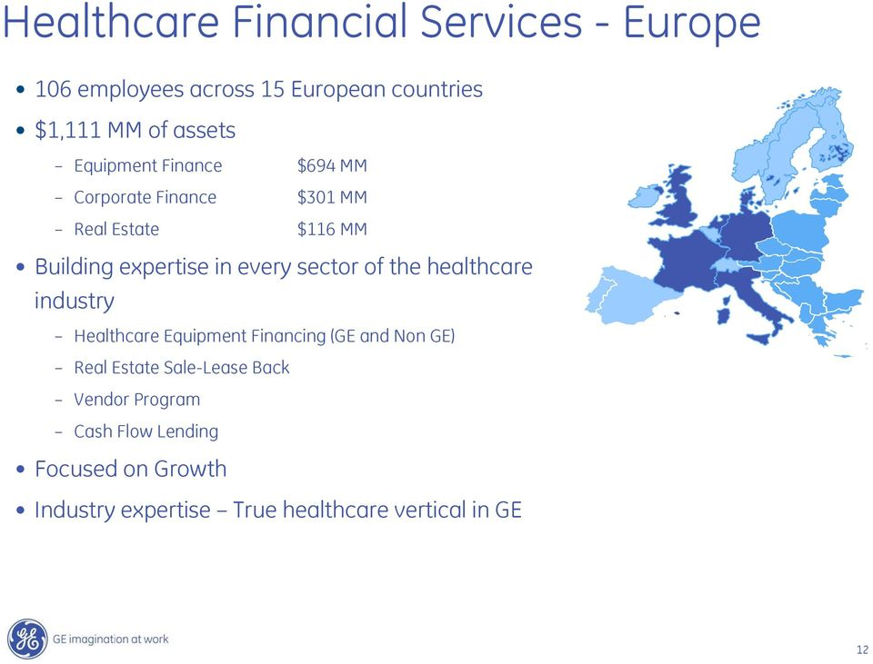 sector of the healthcare industry Healthcare Equipment Financing (GE and Non GE) Real Estate Sale-Lease