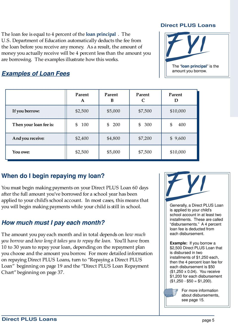 Examples of Loan Fees The loan principal is the amount you borrow.