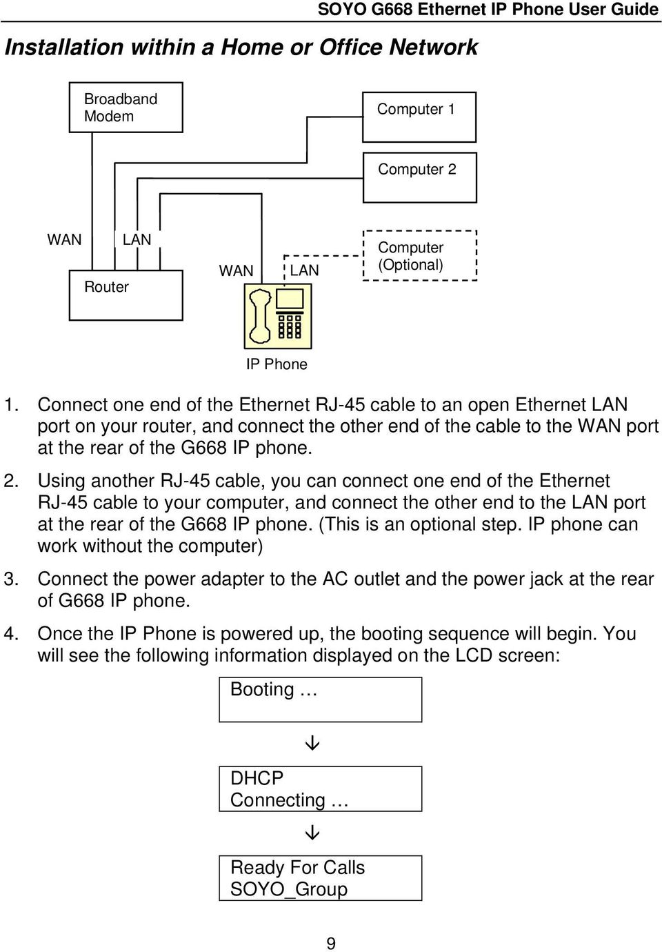 Using another RJ-45 cable, you can connect one end of the Ethernet RJ-45 cable to your computer, and connect the other end to the LAN port at the rear of the G668 IP phone. (This is an optional step.