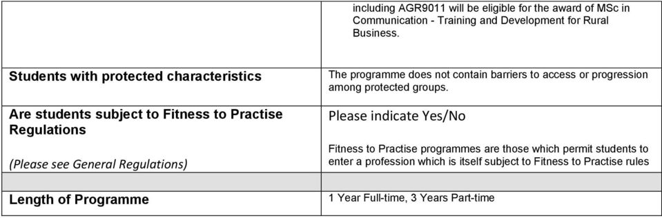 Programme The programme does not contain barriers to access or progression among protected groups.