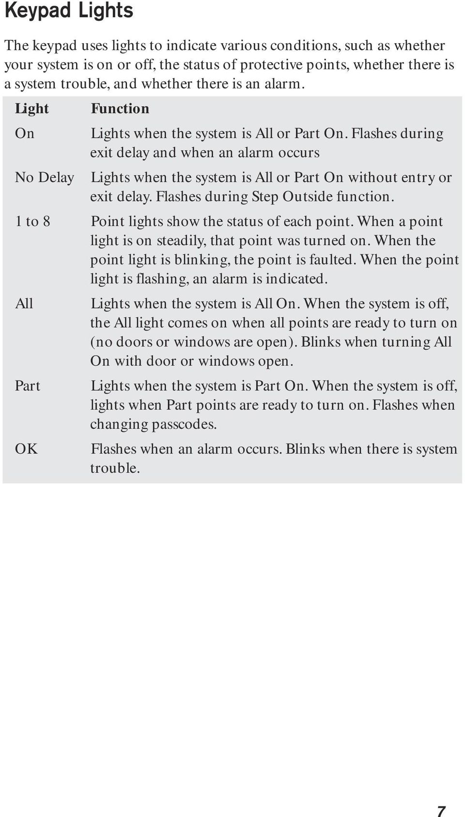 Flashes during Step Outside function. 1 to 8 Point lights show the status of each point. When a point light is on steadily, that point was turned on.