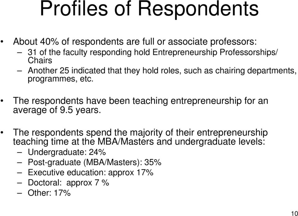 The respondents have been teaching entrepreneurship for an average of 9.5 years.