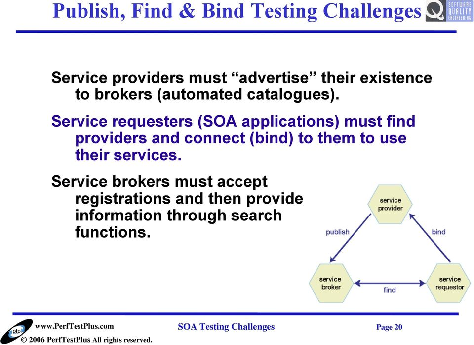 Service requesters (SOA applications) must find providers and connect (bind) to them to