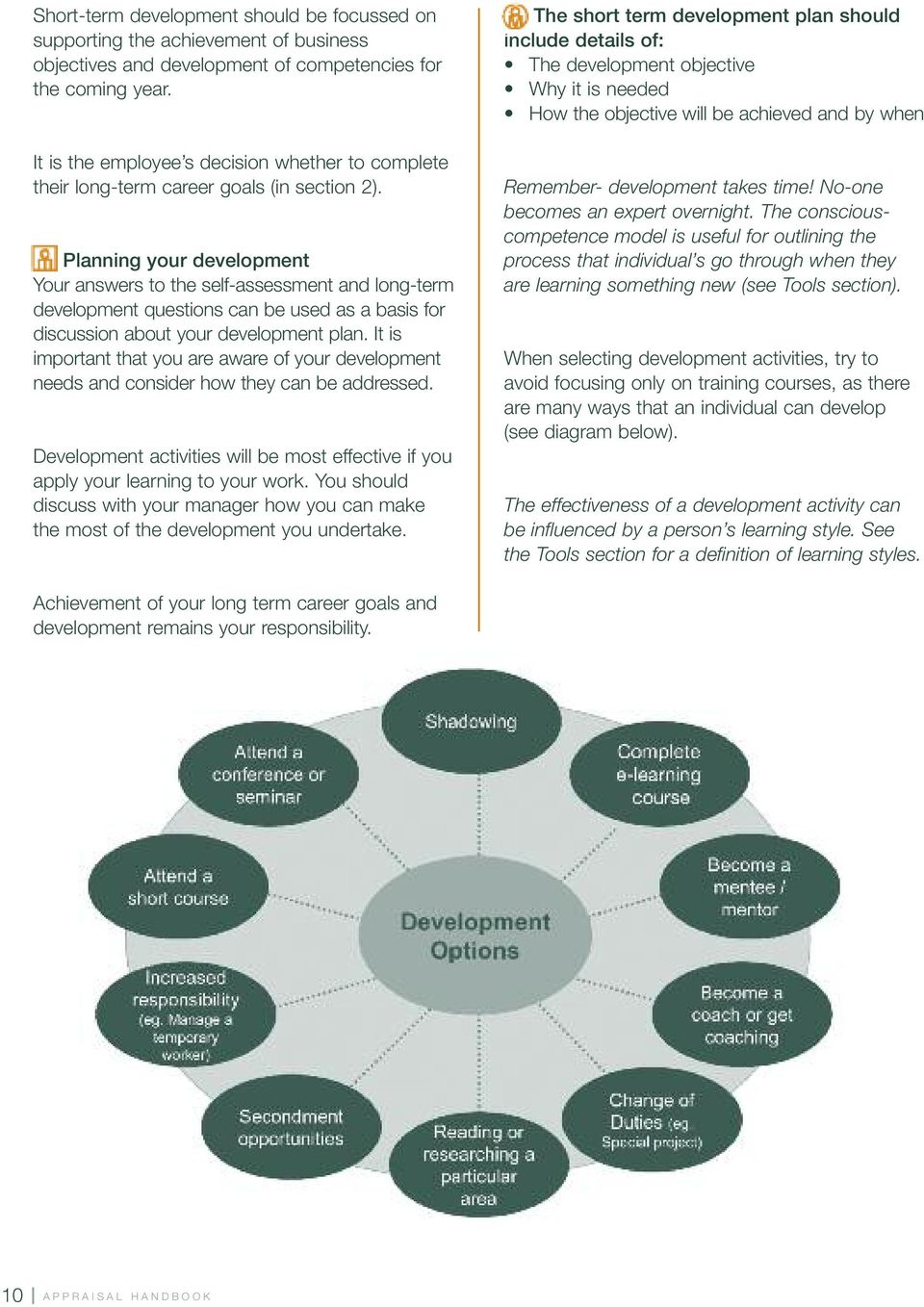 Planning your development Your answers to the self-assessment and long-term development questions can be used as a basis for discussion about your development plan.