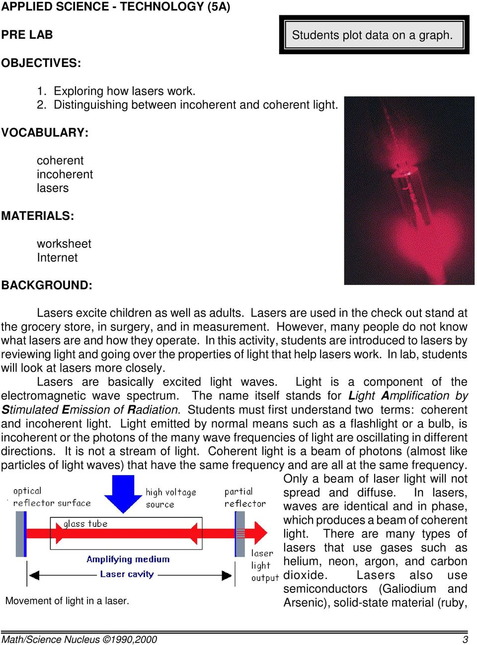 Lasers are used in the check out stand at the grocery store, in surgery, and in measurement. However, many people do not know what lasers are and how they operate.