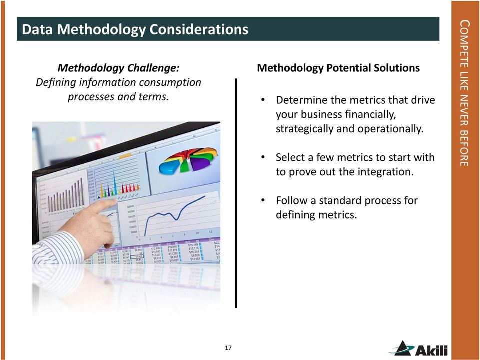 Methodology Potential Solutions Determine the metrics that drive your business