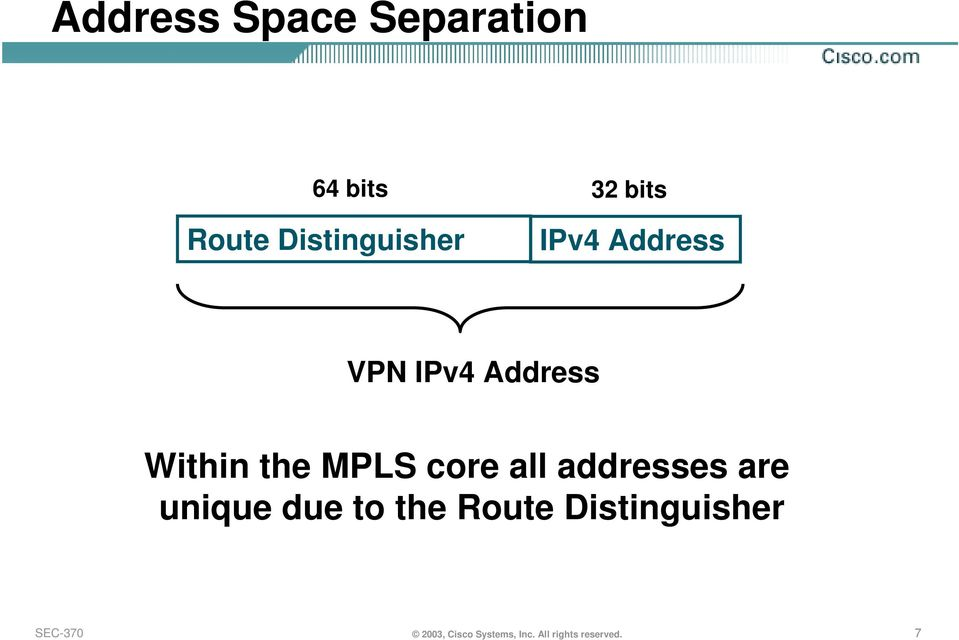 MPLS core all addresses are unique due to the Route