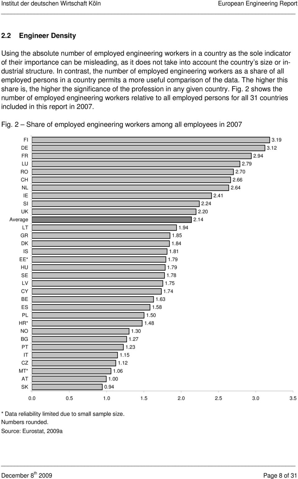 The higher this share is, the higher the significance of the profession in any given country. Fig.