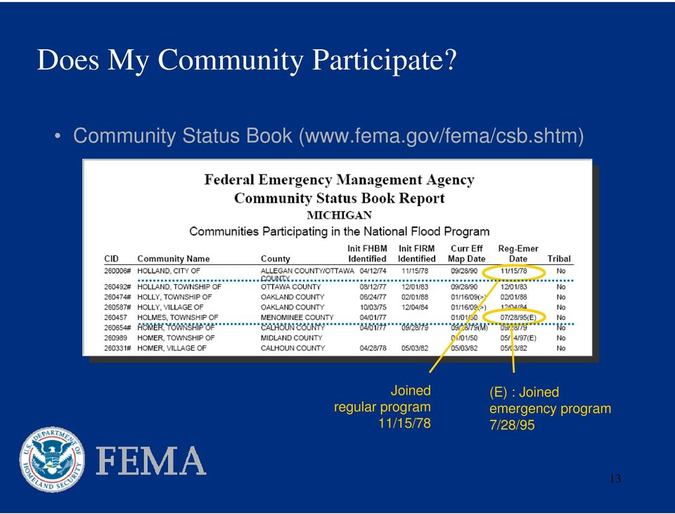 gov/fema/csb.