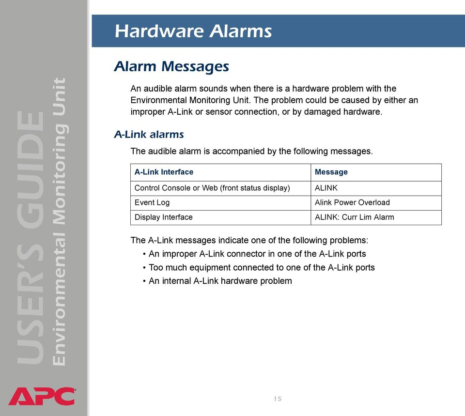 A-Link alarms The audible alarm is accompanied by the following messages.