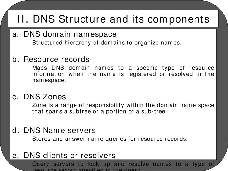 DNS Zones Zone is a range of responsibility within the domain name space that spans a subtree or a portion of a sub-tree d.
