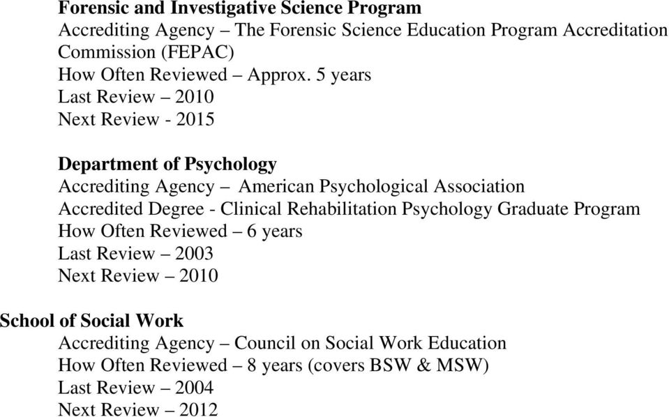 5 years Last Review 2010 Next Review - 2015 Department of Psychology Accrediting Agency American Psychological Association
