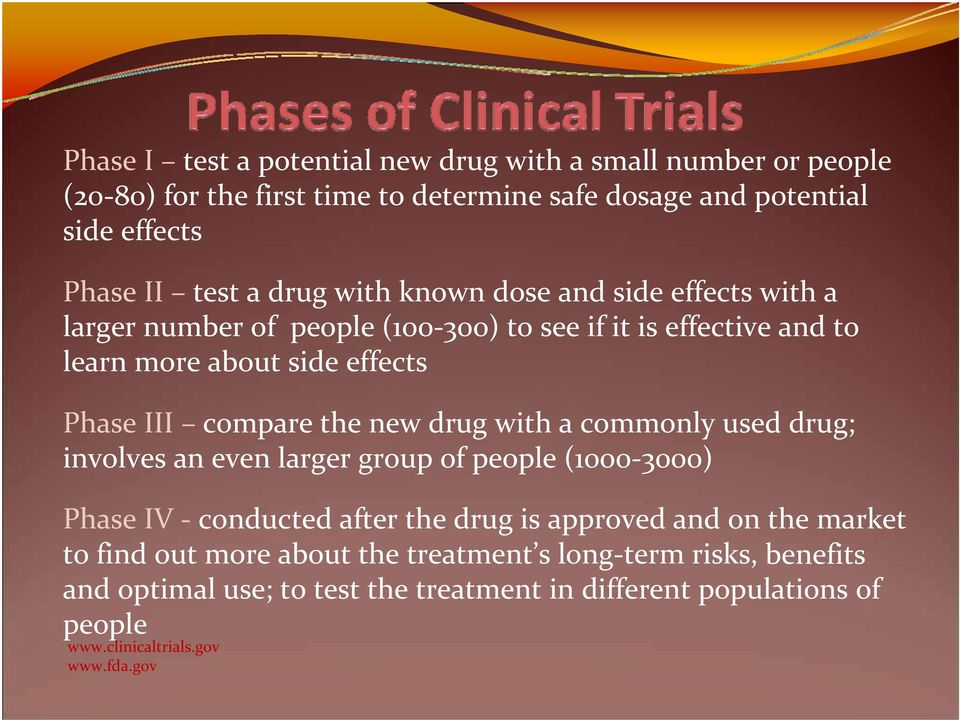 the new drug with a commonly used drug; involves an even larger group of people (1000 3000) Phase IV conducted after the drug is approved and on the market to