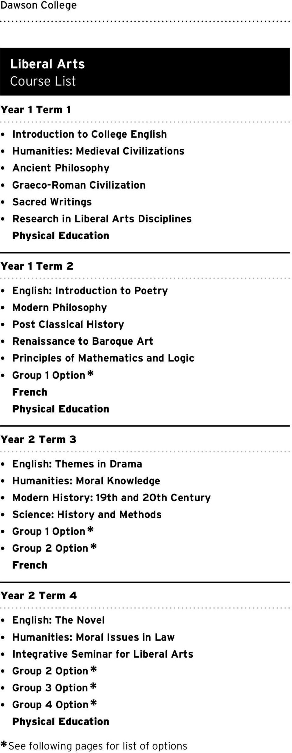 1 Option * French Physical Education Year 2 Term 3 English: Themes in Drama Humanities: Moral Knowledge Modern History: 19th and 20th Century Science: History and Methods Group 1 Option * Group 2