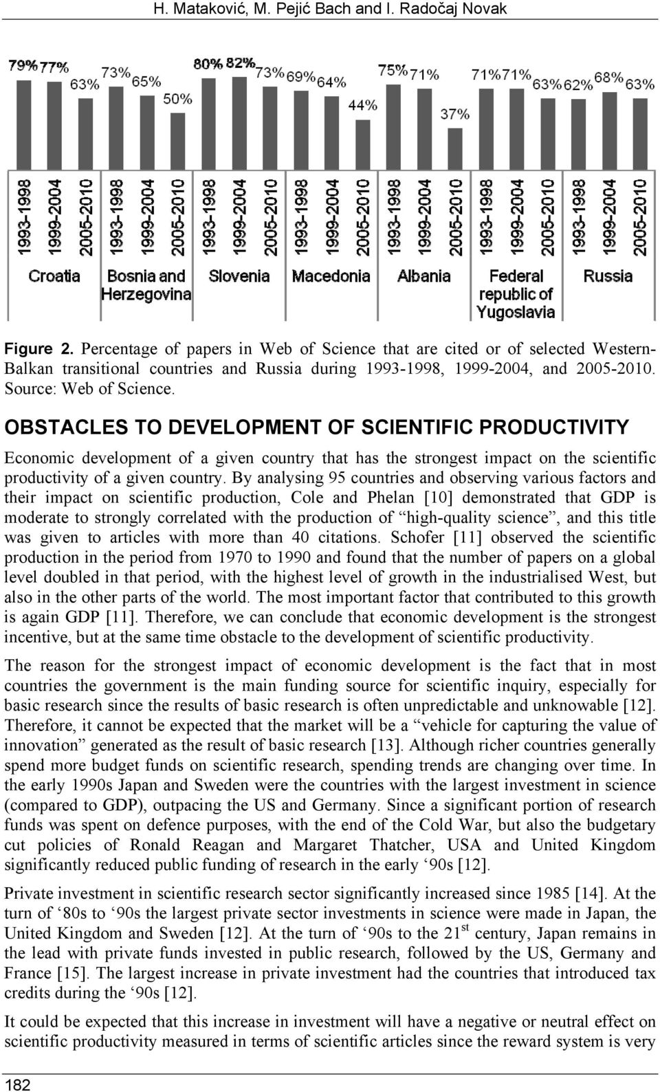 OBSTACLES TO DEVELOPMENT OF SCIENTIFIC PRODUCTIVITY Economic development of a given country that has the strongest impact on the scientific productivity of a given country.