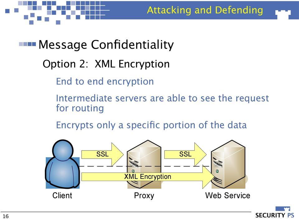 to see the request for routing Encrypts only a specific