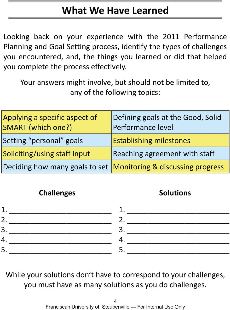 ) Setting personal goals Soliciting/using staff input Defining goals at the Good, Solid Performance level Establishing milestones Reaching agreement with staff Deciding how many goals to set