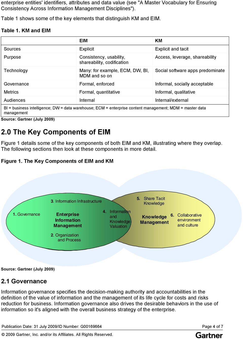 KM and EIM EIM KM Sources Explicit Explicit and tacit Purpose Consistency, usability, Access, leverage, shareability shareability, codification Technology Many: for example, ECM, DW, BI, Social