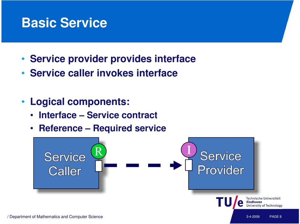 Interface Service contract Reference Required service /