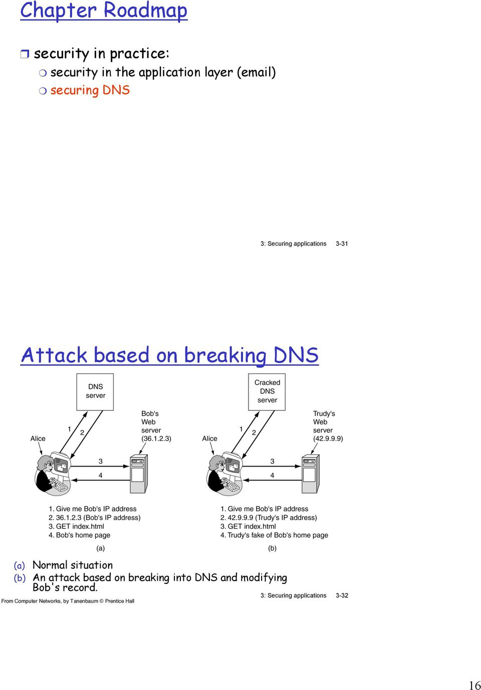 attack based on breaking into DNS and modifying Bob's record.