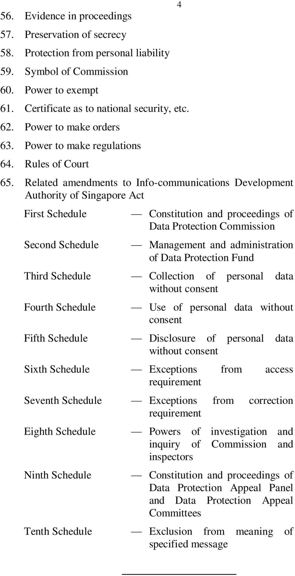 Related amendments to Info-communications Development Authority of Singapore Act First Schedule Second Schedule 4 Constitution and proceedings of Data Protection Commission Management and