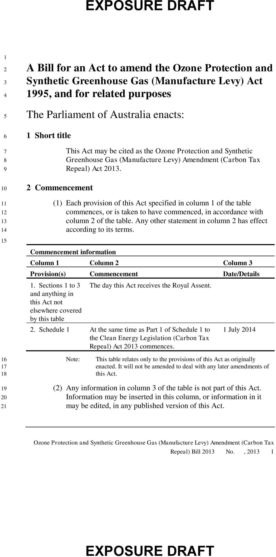 (1) Each provision of this Act specified in column 1 of the table commences, or is taken to have commenced, in accordance with column 2 of the table.