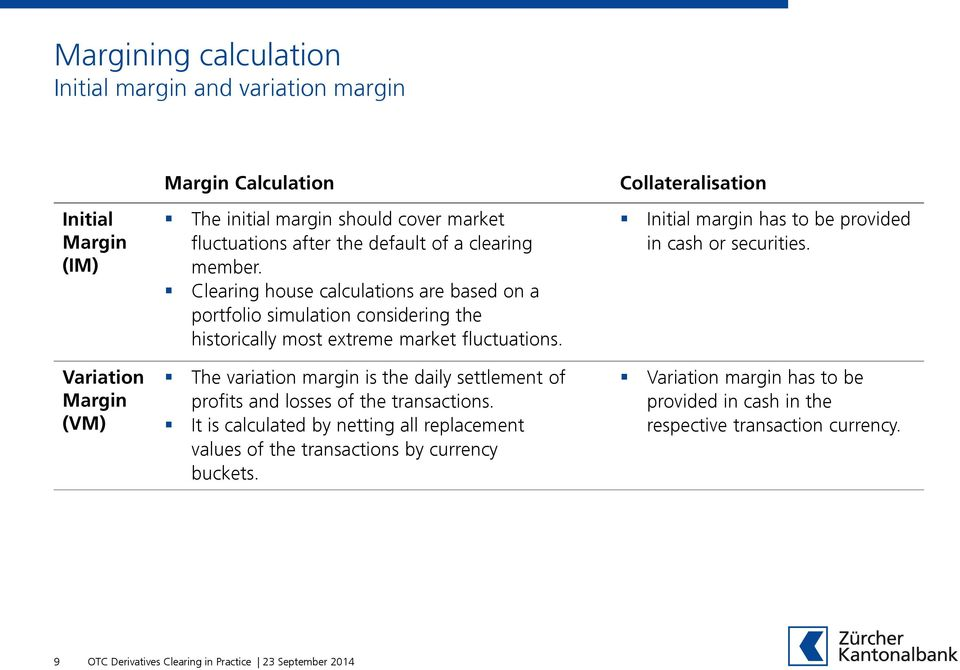 house calculations are based on a portfolio simulation considering the historically most extreme market fluctuations.