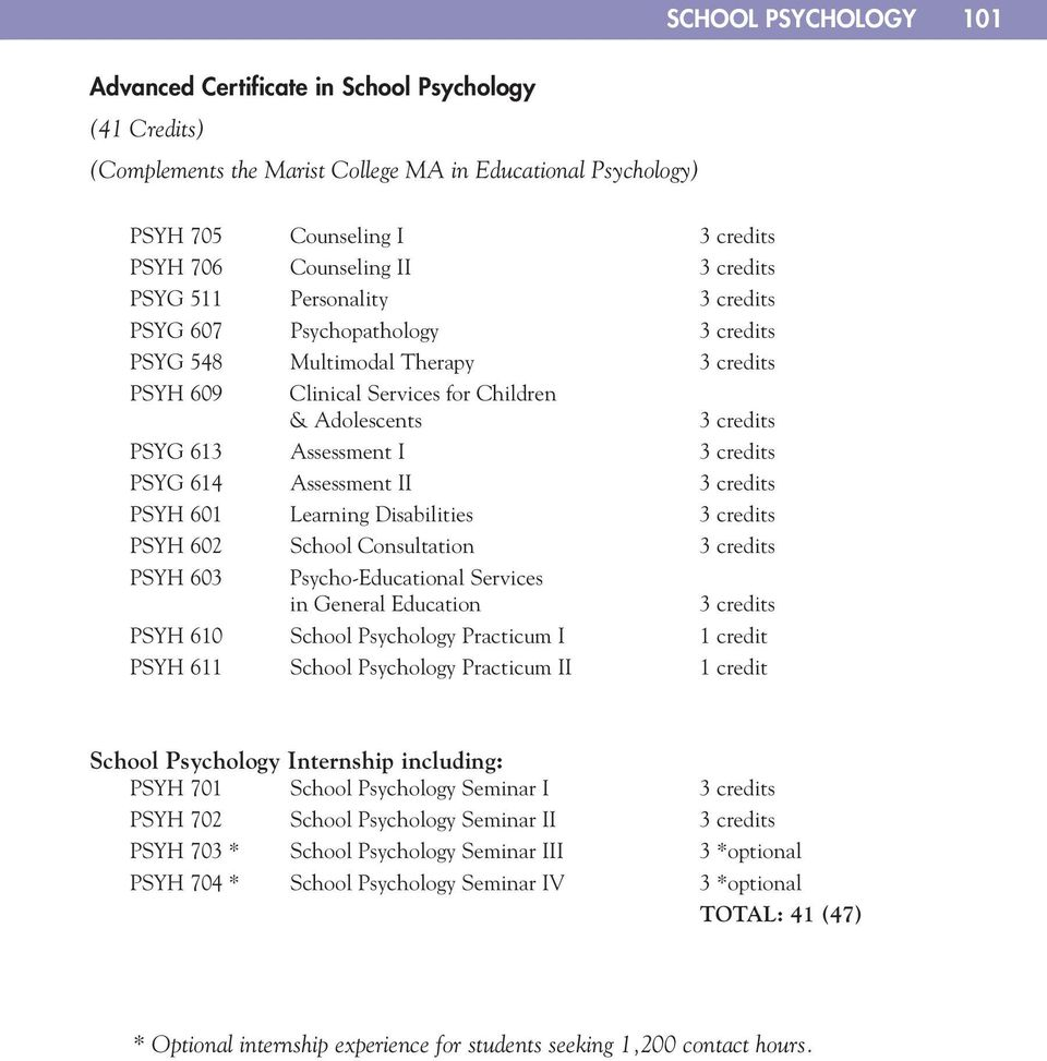 602 School Consultation PSYH 603 Psycho-Educational Services in General Education PSYH 610 School Psychology Practicum I 1 credit PSYH 611 School Psychology Practicum II 1 credit School Psychology