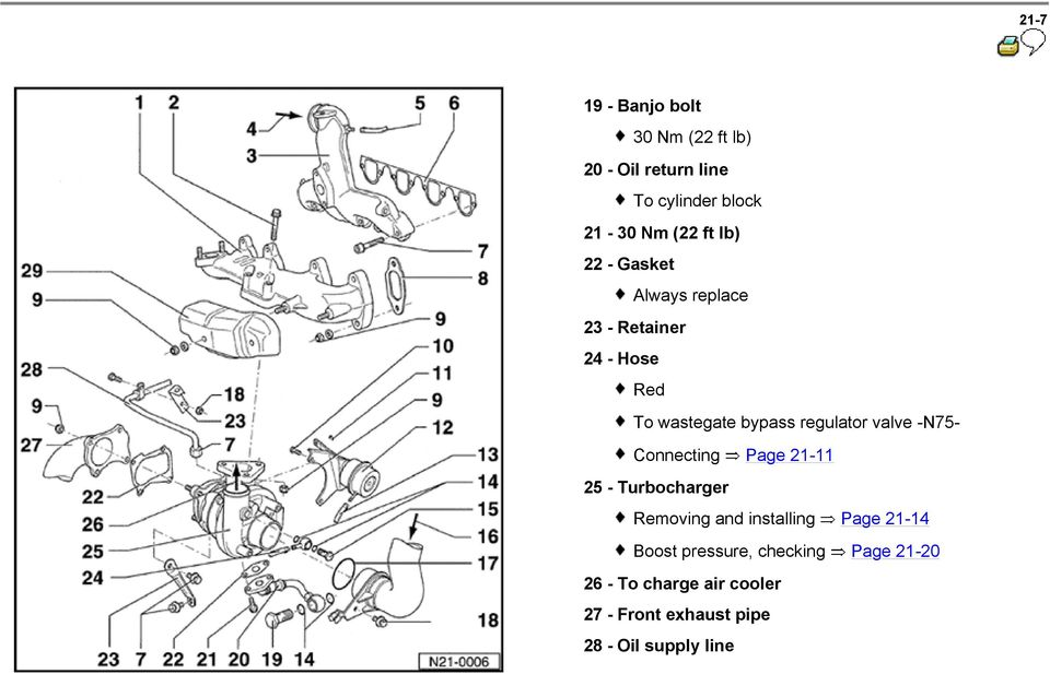 valve -N75- Connecting Page 21-11 25 - Turbocharger Removing and installing Page 21-14 Boost