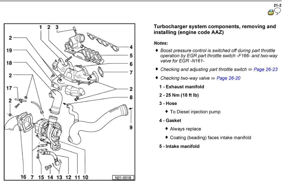 Checking and adjusting part throttle switch Page 26-23 Checking two-way valve Page 26-20 1 - Exhaust manifold 2-25 Nm