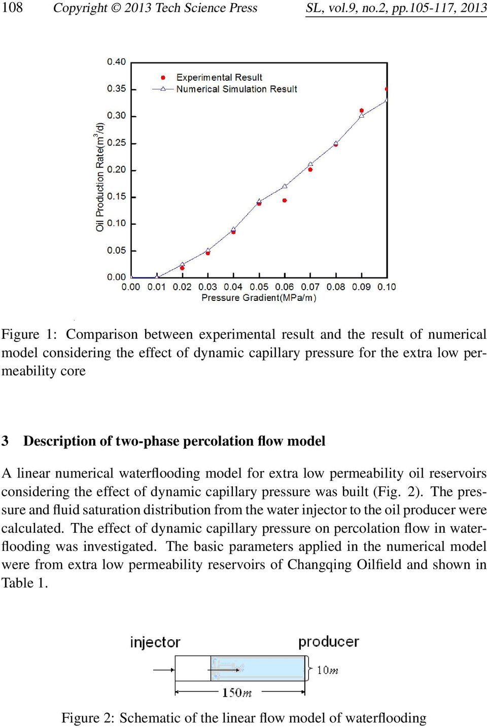 of two-phase percolation flow model A linear numerical waterflooding model for extra low permeability oil reservoirs considering the effect of dynamic capillary pressure was built (Fig. ).