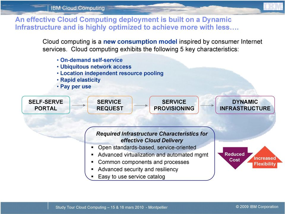 computing exhibits the following 5 key characteristics: On-demand self-service Ubiquitous network access Location independent resource pooling Rapid elasticity Pay per use
