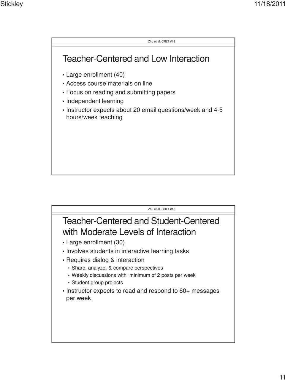 learning Instructor expects about 20 email questions/week and 4-5 hours/week teaching  CRLT #18 Teacher-Centered and Student-Centered with Moderate Levels