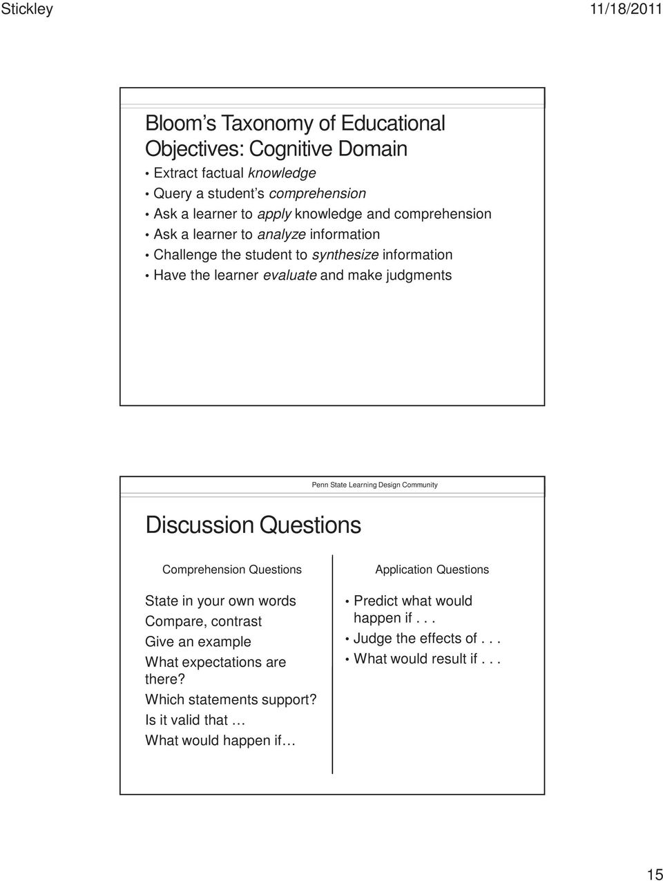 Learning Design Community Discussion Questions Comprehension Questions State in your own words Compare, contrast Give an example What expectations are there?
