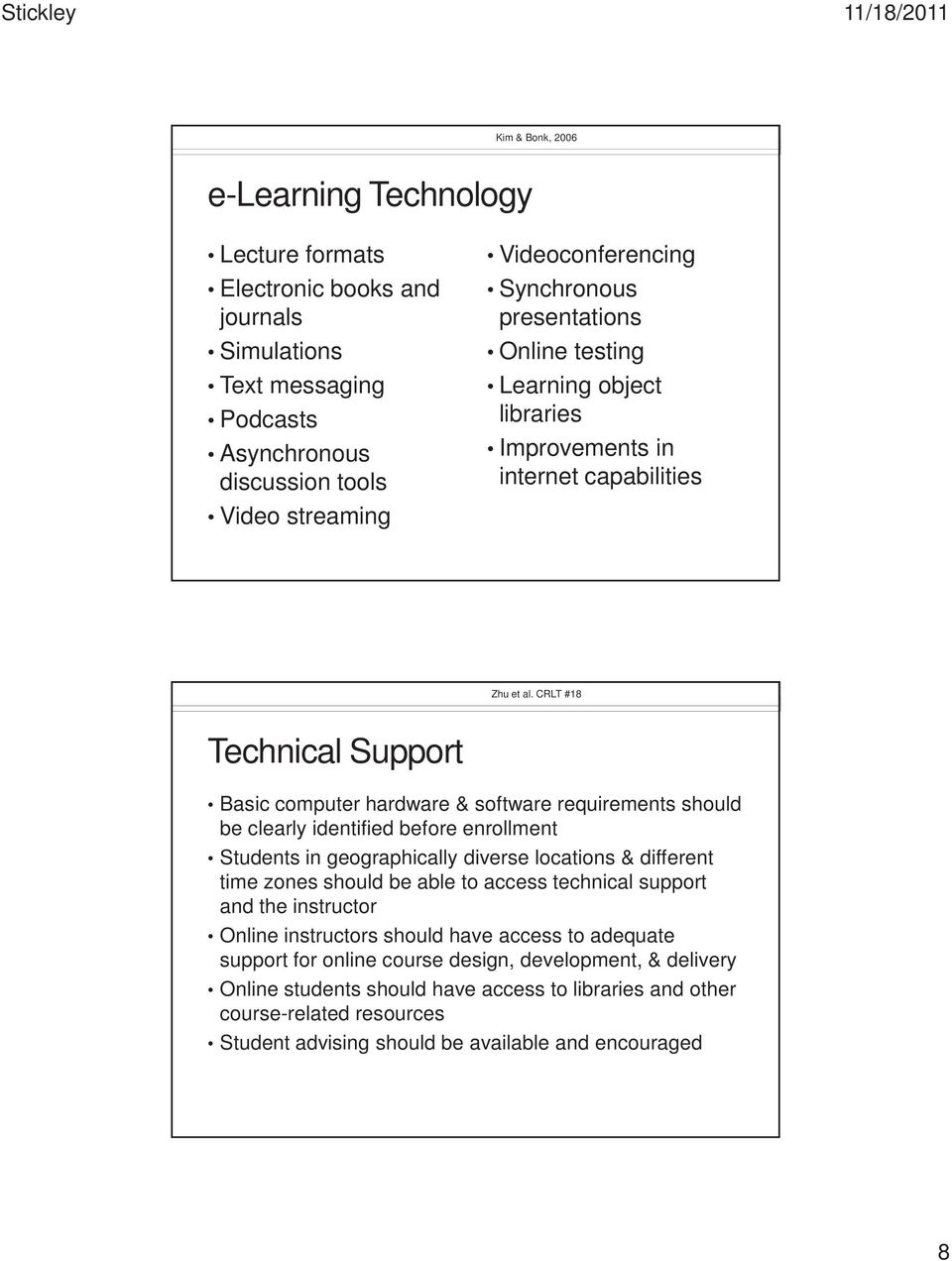 CRLT #18 Technical Support Basic computer hardware & software requirements should be clearly identified before enrollment Students in geographically diverse locations & different time zones should be