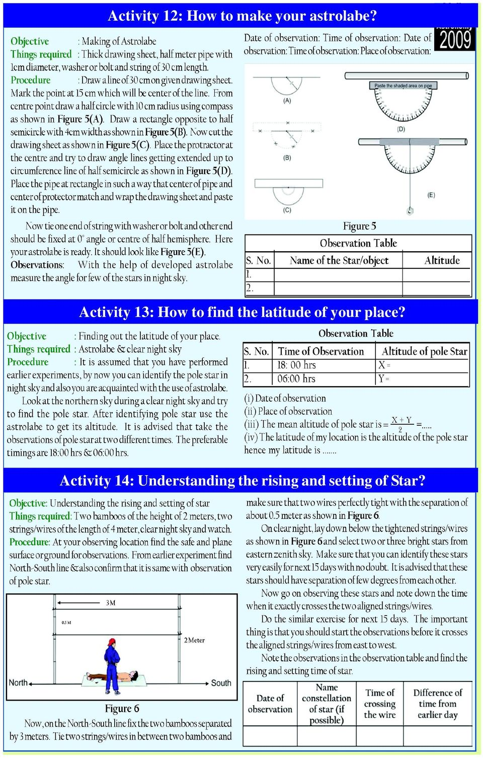 Activity 13: How to find the latitude