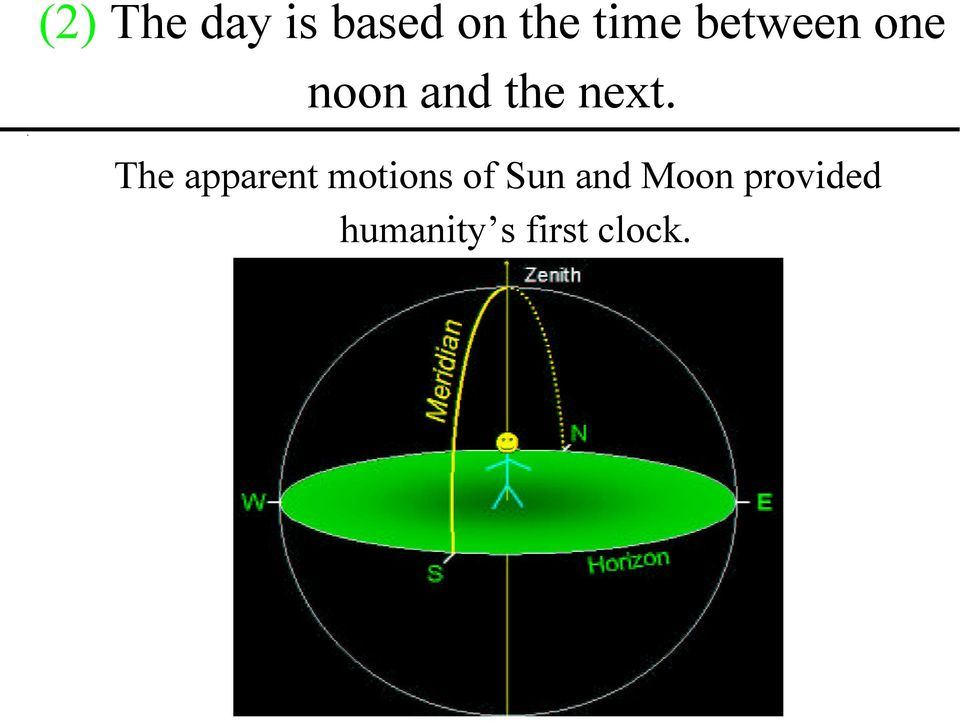 The apparent motions of Sun and