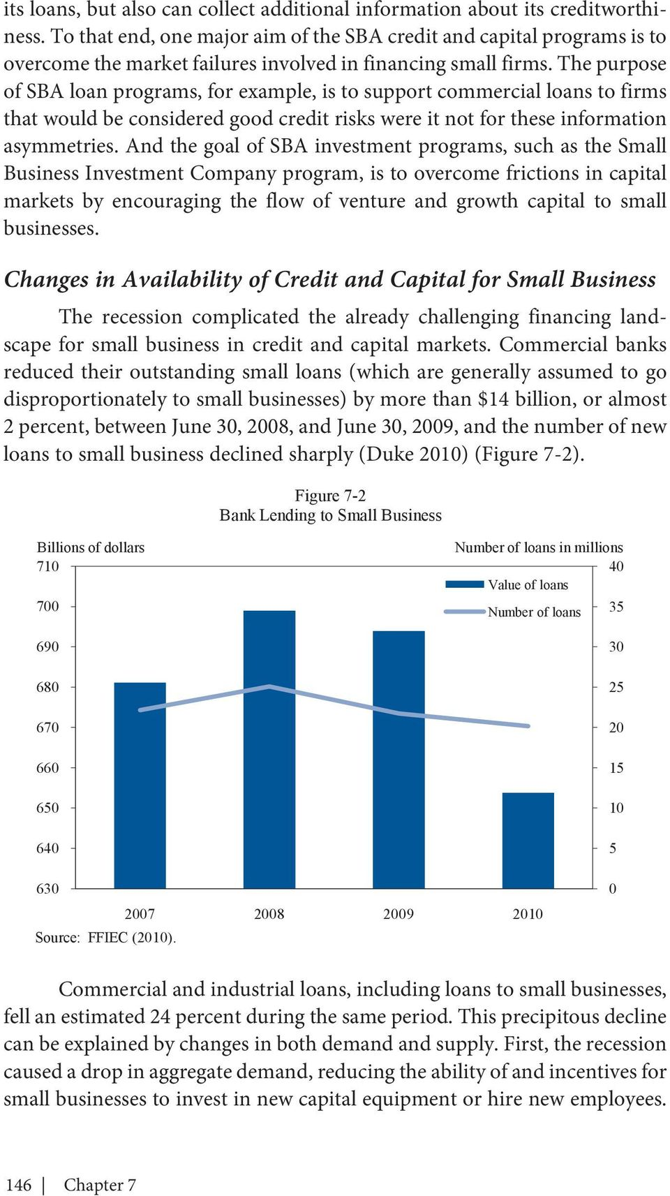 The purpose of SBA loan programs, for example, is to support commercial loans to firms that would be considered good credit risks were it not for these information asymmetries.