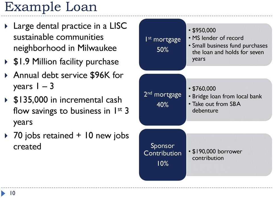 seven years Annual debt service $96K for years 1 3 $135,000 in incremental cash flow savings to business in 1 st 3 years 2 nd