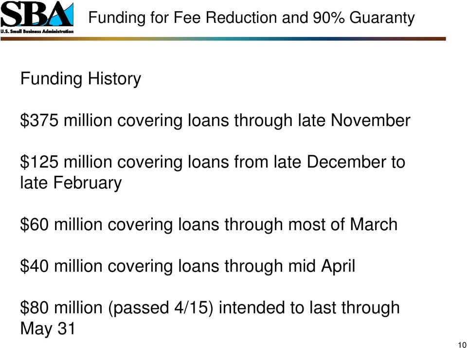 late February $60 million covering loans through most of March $40 million